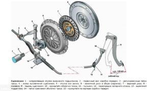 Что делать, если провалилась педаль сцепления на ВАЗ-2110