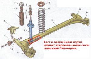 Как сделать замену задней стойки ВАЗ-2110 своими руками