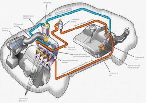 Расход топлива на ВАЗ-2110 инжектор