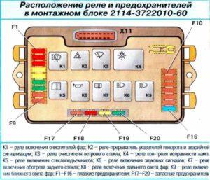 Схема предохранителя стеклоподъемников ВАЗ-2114