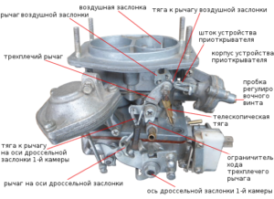 Устройство и регулировка карбюратора ВАЗ-2105