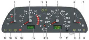 Как исправить ошибку номер 8 на панели ВАЗ-2114