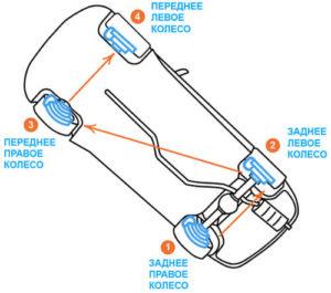 Как правильно прокачать тормоза на ВАЗ-2114 самостоятельно