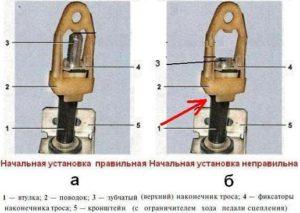 Как правильно сделать замену тросика сцепления на Ладе Калина