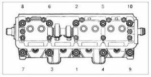 Каков порядок затяжки ГБЦ на ВАЗ-2109 8 клапанов