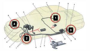 Как правильно прокачать тормоза на ВАЗ-2110